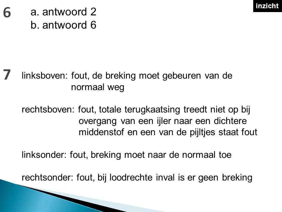 6 inzicht. a. antwoord 2. b. antwoord 6. 7. linksboven: fout, de breking moet gebeuren van de normaal weg.