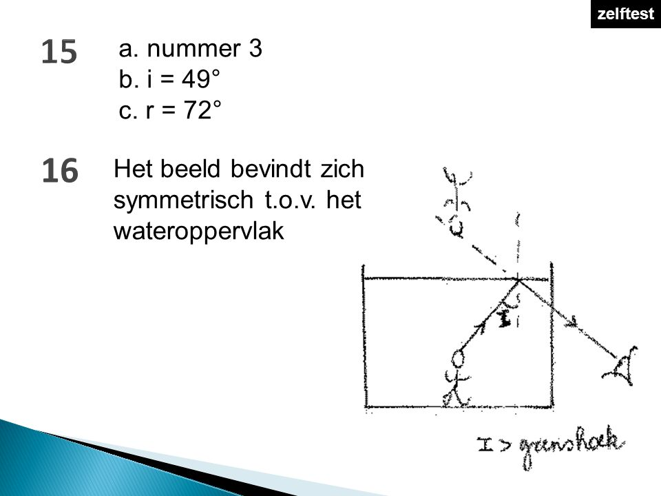 zelftest 15. a. nummer 3. b. i = 49° c. r = 72° 16.