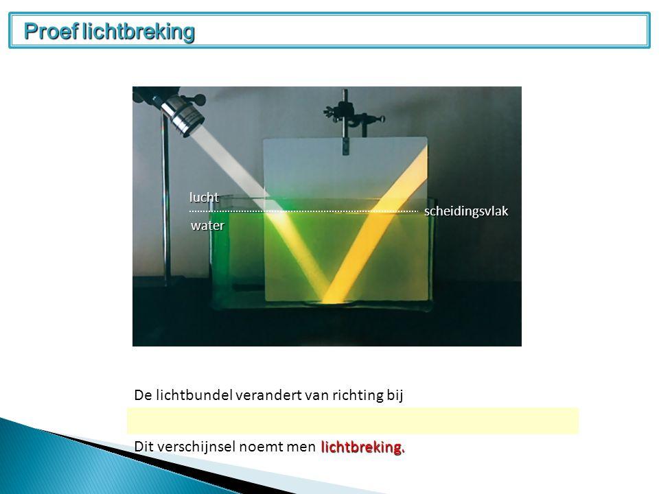 Proef lichtbreking De lichtbundel verandert van richting bij
