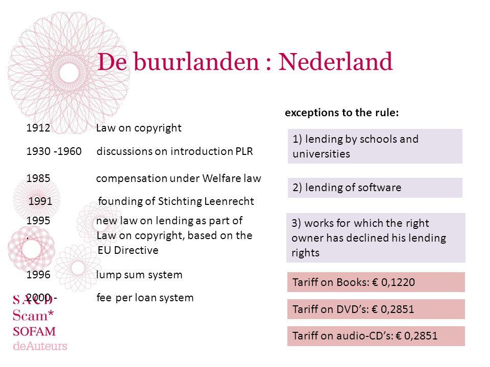 De buurlanden : Nederland