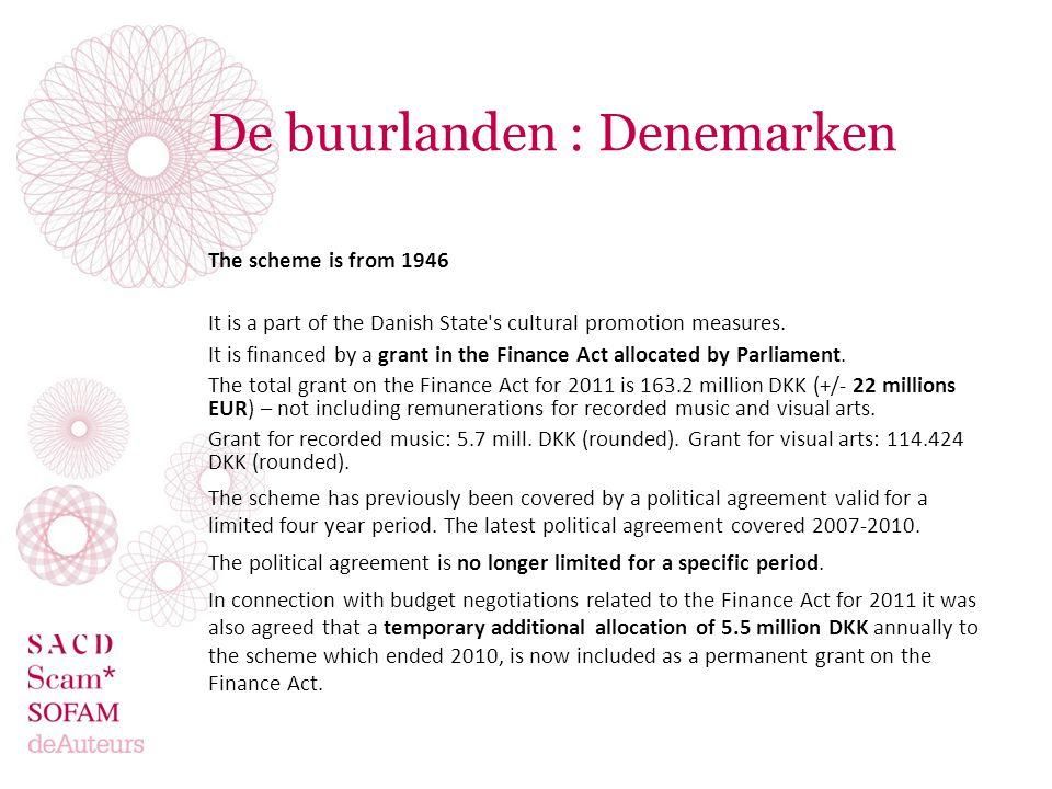 De buurlanden : Denemarken
