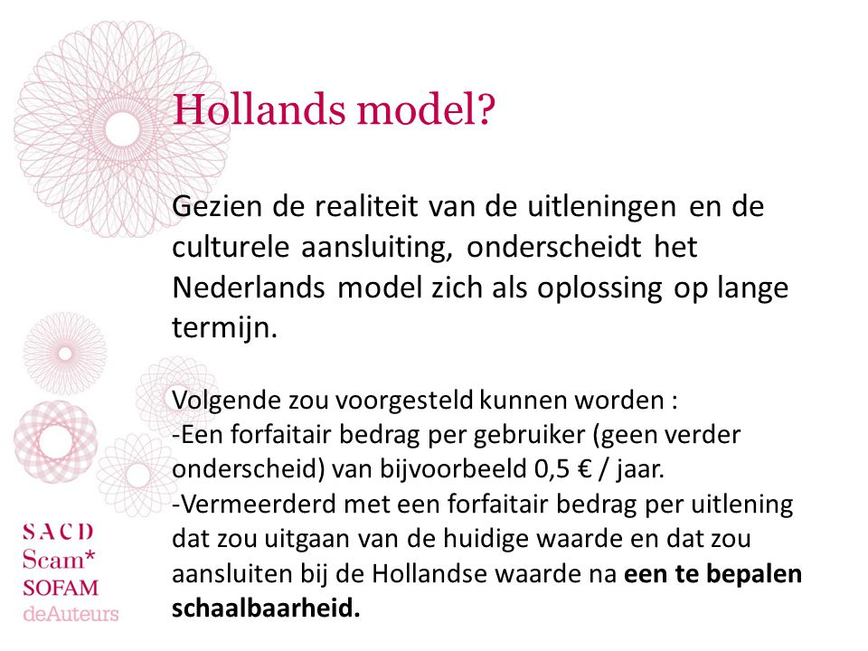 Hollands model