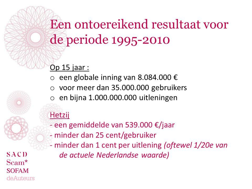 Een ontoereikend resultaat voor de periode 1995-2010