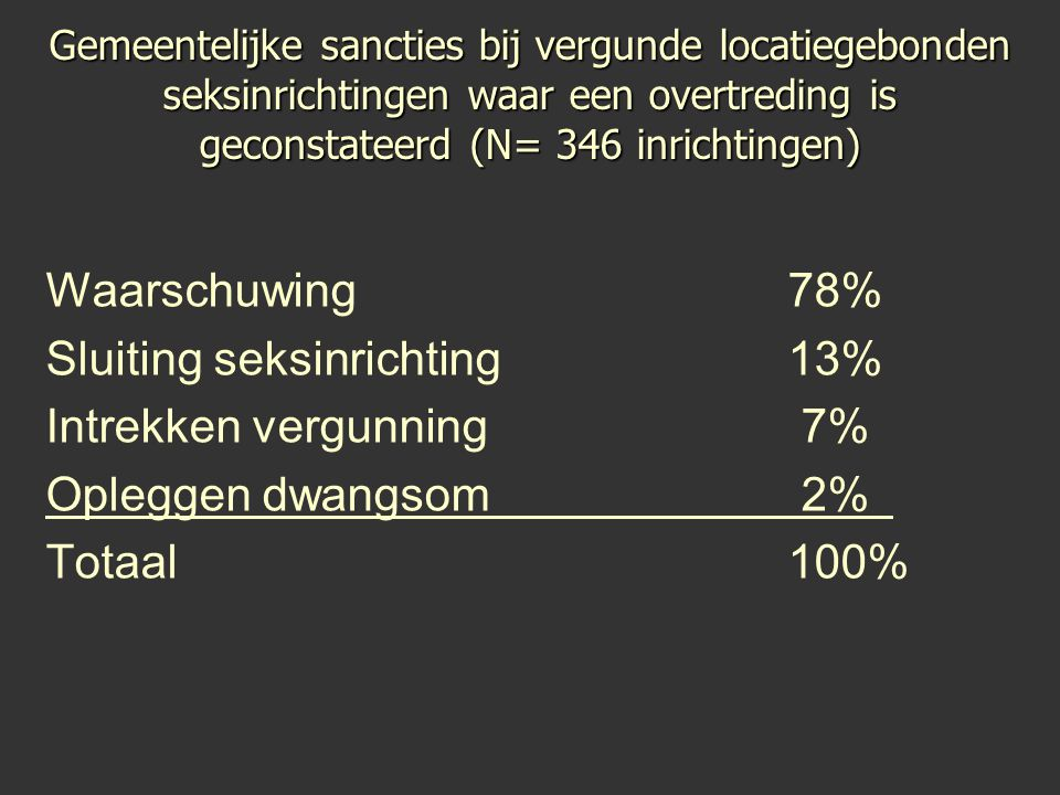 Sluiting seksinrichting 13% Intrekken vergunning 7%