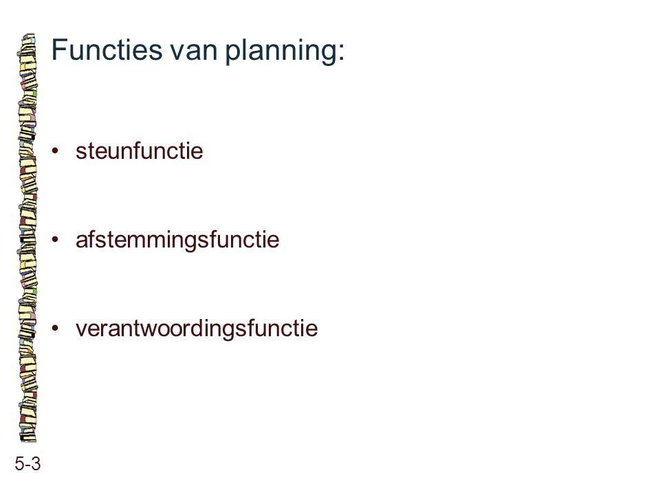 Functies van planning: