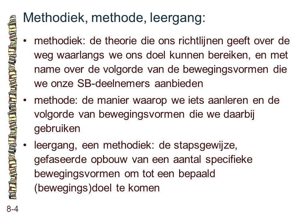 Methodiek, methode, leergang: