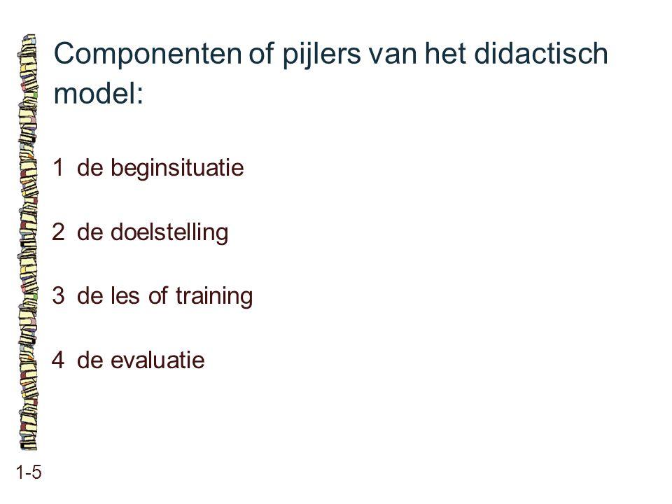 Componenten of pijlers van het didactisch model: