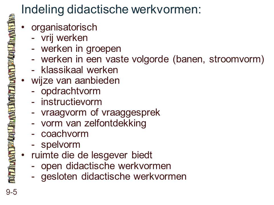 Indeling didactische werkvormen: