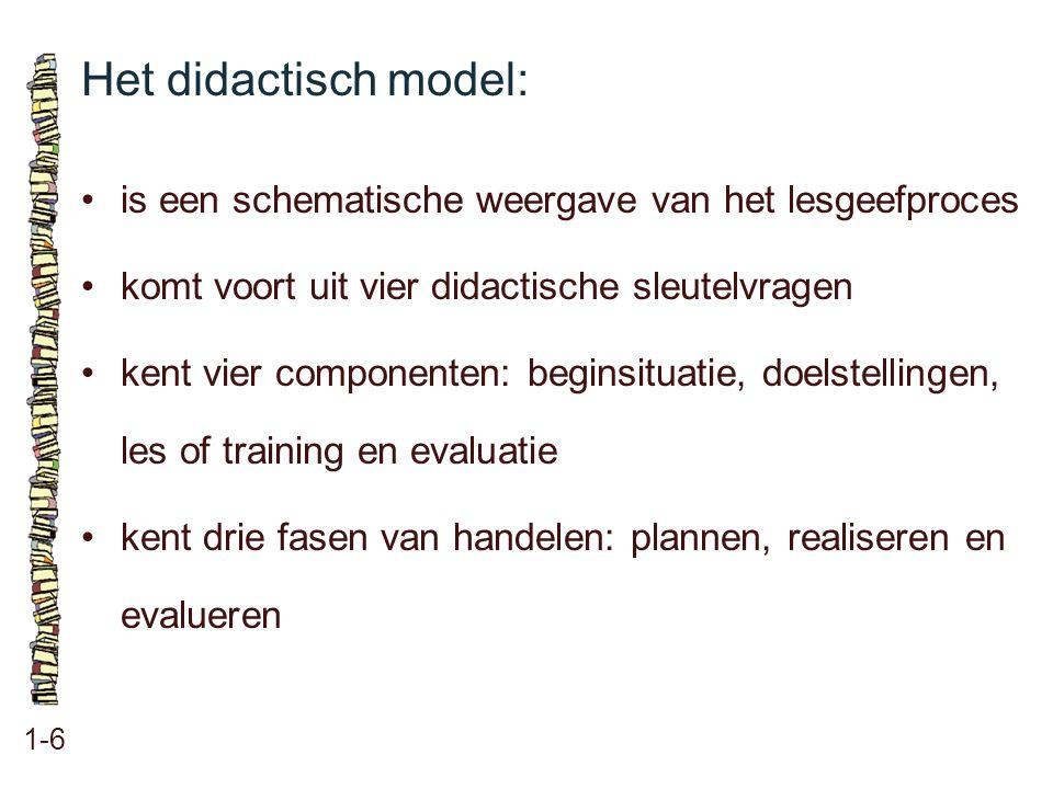 Het didactisch model: • is een schematische weergave van het lesgeefproces. • komt voort uit vier didactische sleutelvragen.