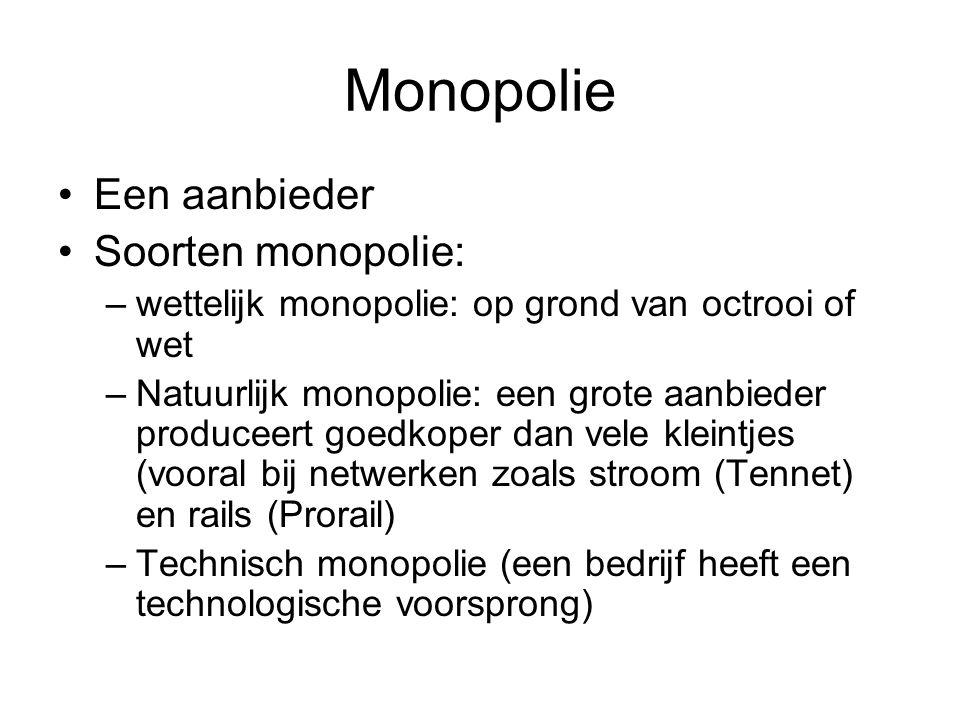 Monopolie Een aanbieder Soorten monopolie: