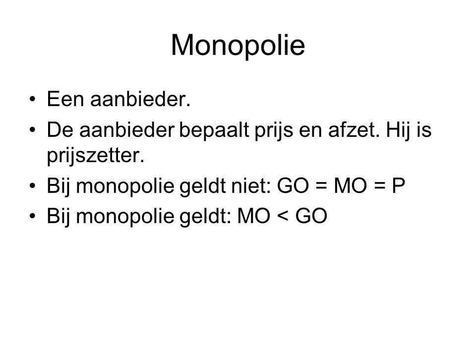 Monopolie Een aanbieder.