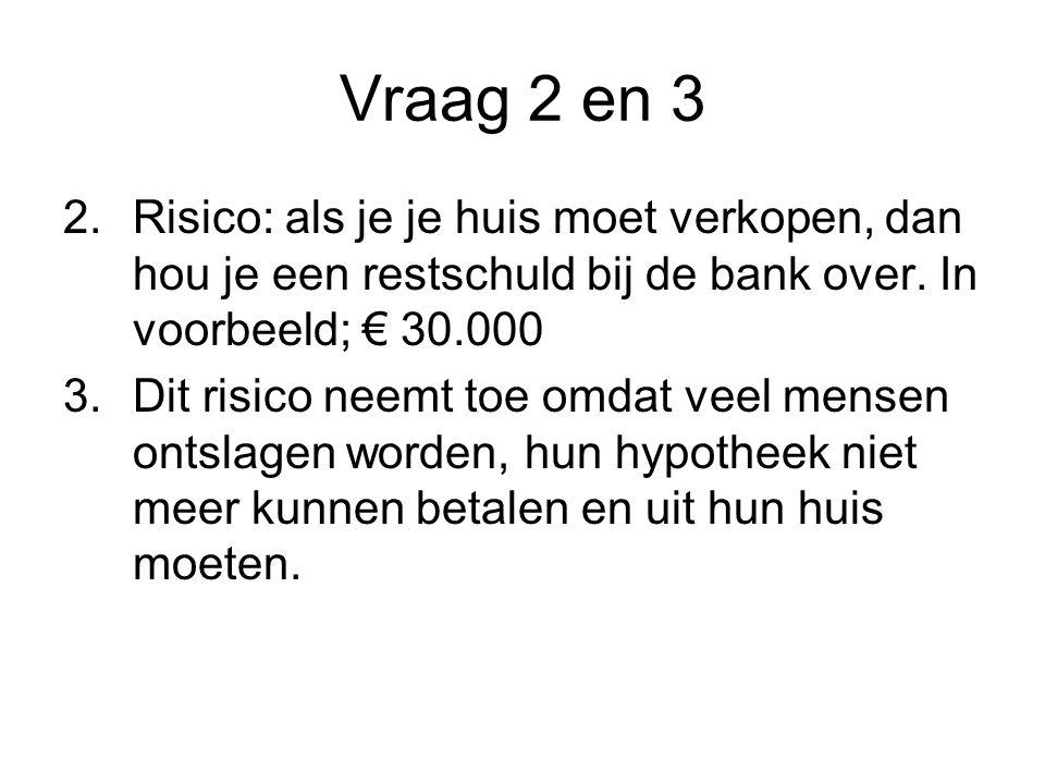 Vraag 2 en 3 Risico: als je je huis moet verkopen, dan hou je een restschuld bij de bank over. In voorbeeld; € 30.000.
