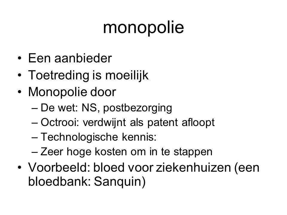 monopolie Een aanbieder Toetreding is moeilijk Monopolie door