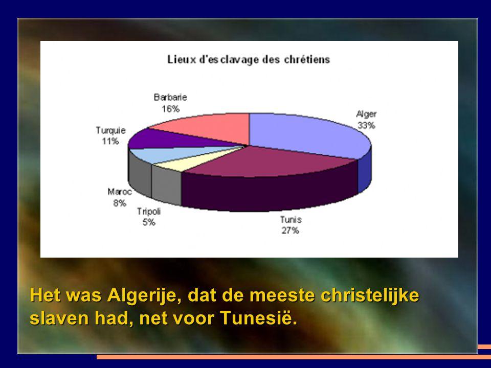 Het was Algerije, dat de meeste christelijke slaven had, net voor Tunesië.