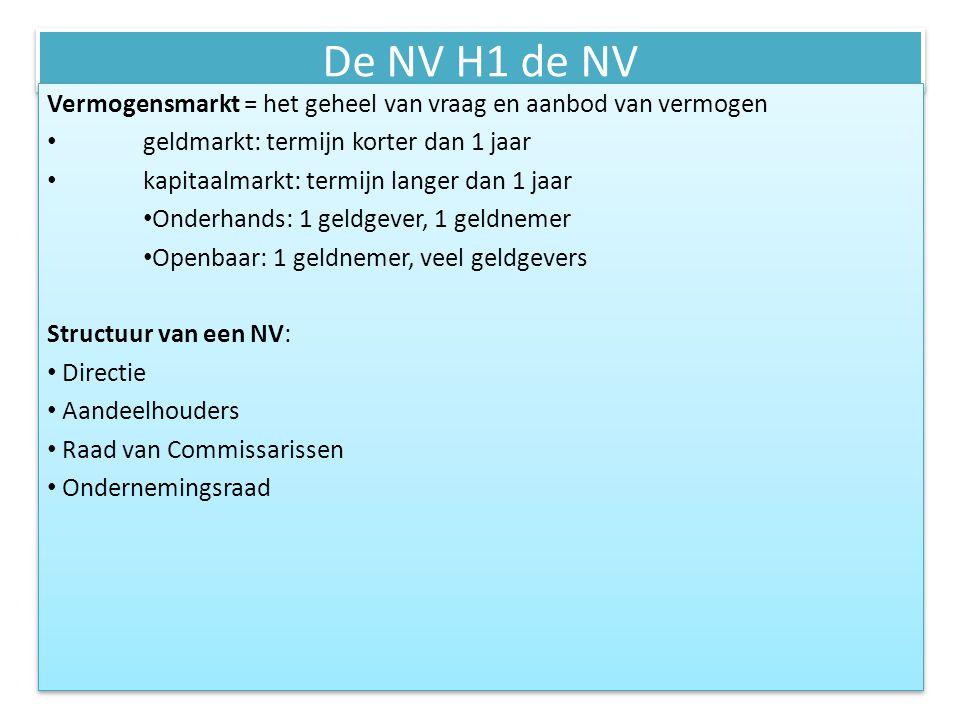 De NV H1 de NV Vermogensmarkt = het geheel van vraag en aanbod van vermogen. geldmarkt: termijn korter dan 1 jaar.