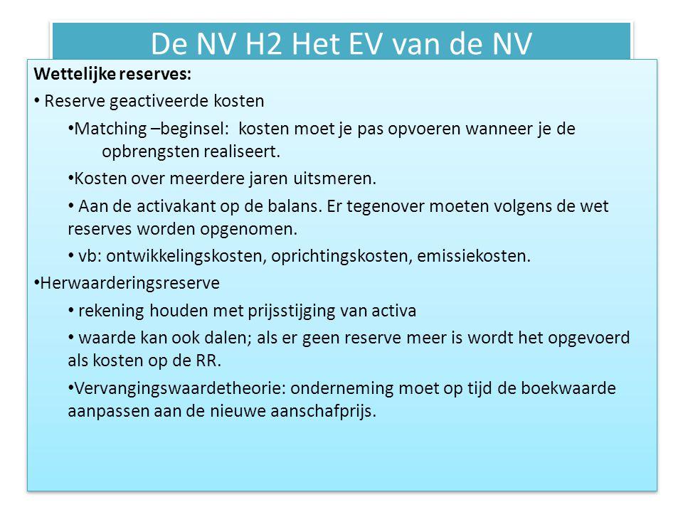 De NV H2 Het EV van de NV Wettelijke reserves: