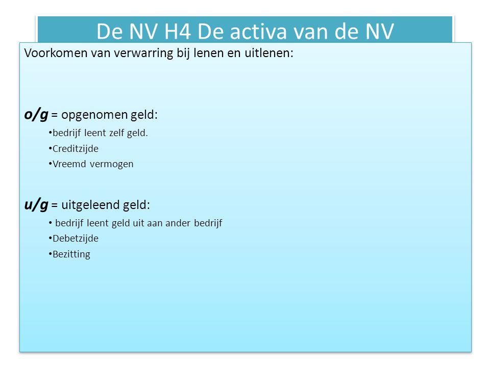 De NV H4 De activa van de NV