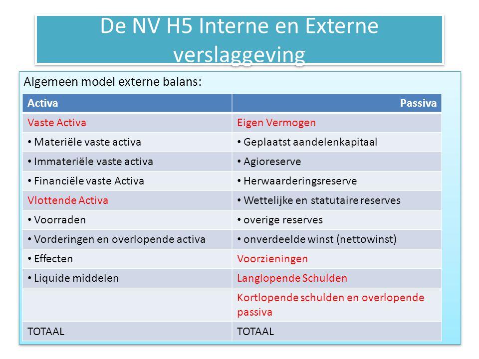De NV H5 Interne en Externe verslaggeving