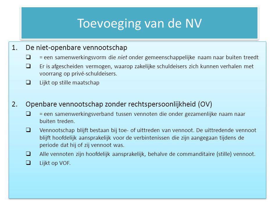 Toevoeging van de NV De niet-openbare vennootschap