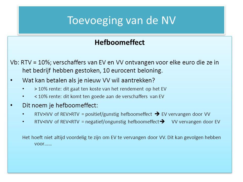 Toevoeging van de NV Hefboomeffect