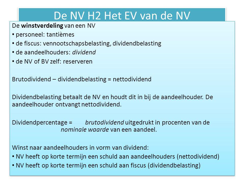 De NV H2 Het EV van de NV De winstverdeling van een NV
