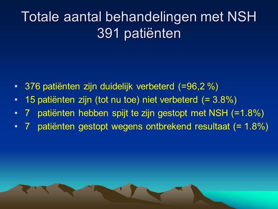 Totale aantal behandelingen met NSH 391 patiënten
