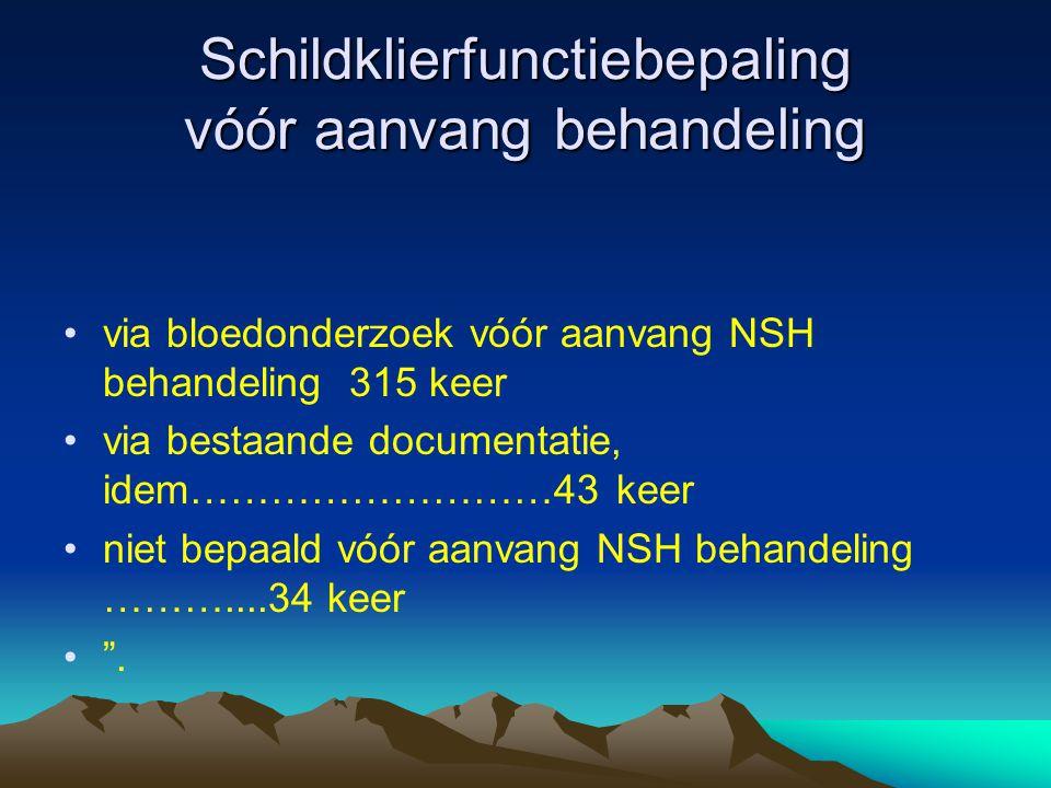 Schildklierfunctiebepaling vóór aanvang behandeling