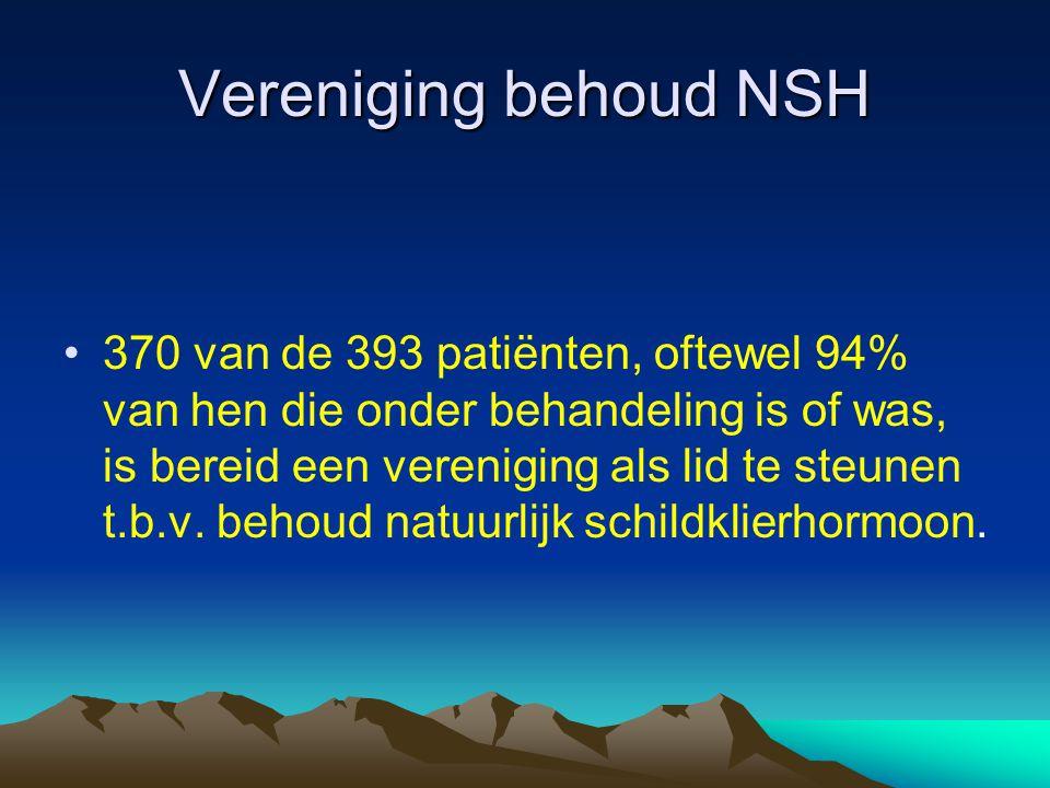 Vereniging behoud NSH