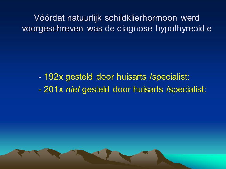 Vóórdat natuurlijk schildklierhormoon werd voorgeschreven was de diagnose hypothyreoidie