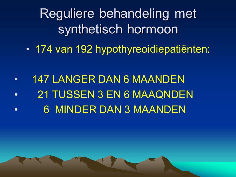 Reguliere behandeling met synthetisch hormoon