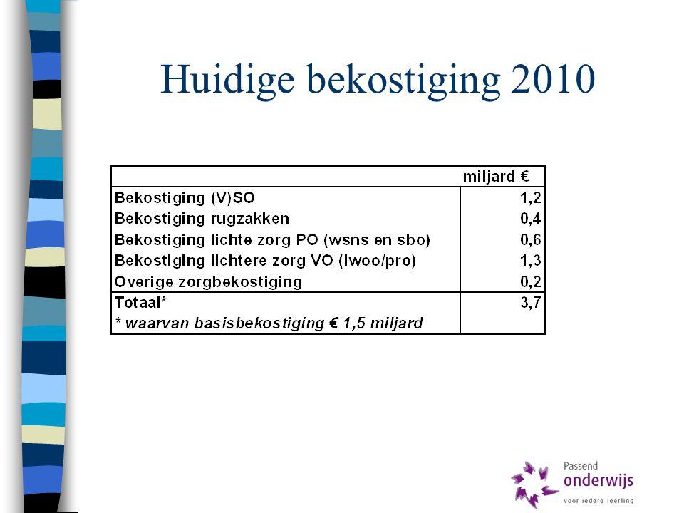 Huidige bekostiging 2010