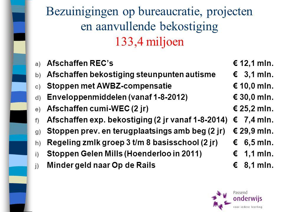 Bezuinigingen op bureaucratie, projecten en aanvullende bekostiging 133,4 miljoen