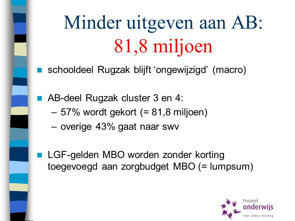 Minder uitgeven aan AB: 81,8 miljoen