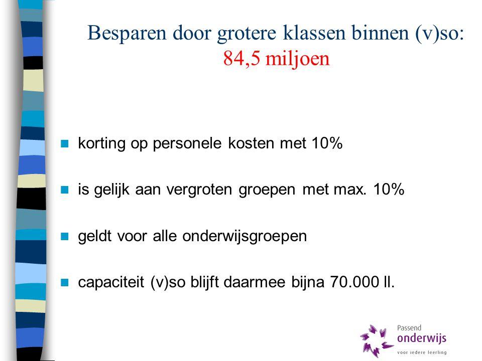 Besparen door grotere klassen binnen (v)so: 84,5 miljoen