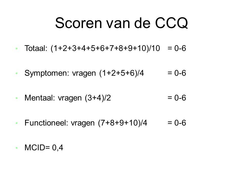 Scoren van de CCQ Totaal: (1+2+3+4+5+6+7+8+9+10)/10 = 0-6