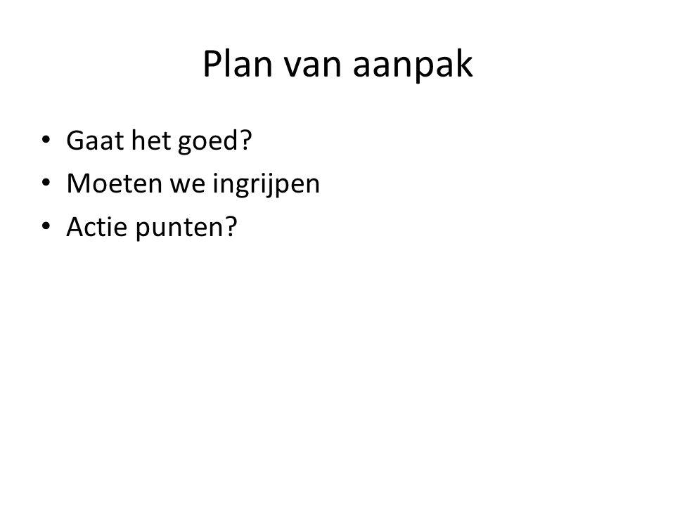 Plan van aanpak Gaat het goed Moeten we ingrijpen Actie punten