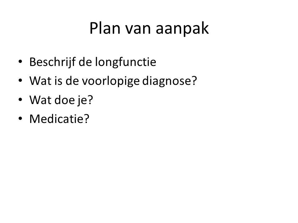 Plan van aanpak Beschrijf de longfunctie