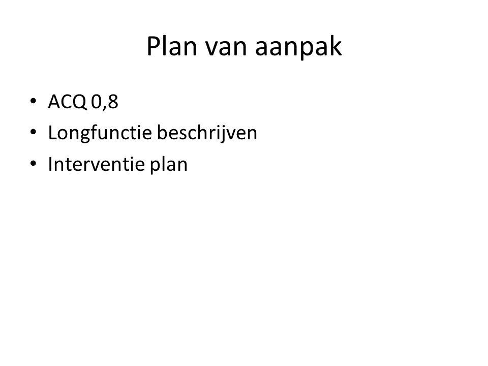 Plan van aanpak ACQ 0,8 Longfunctie beschrijven Interventie plan