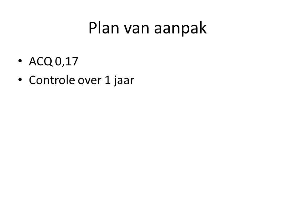 Plan van aanpak ACQ 0,17 Controle over 1 jaar