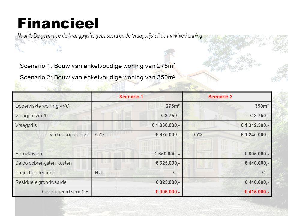 Financieel Noot 1: De gehanteerde 'vraagprijs' is gebaseerd op de 'vraagprijs' uit de marktverkenning