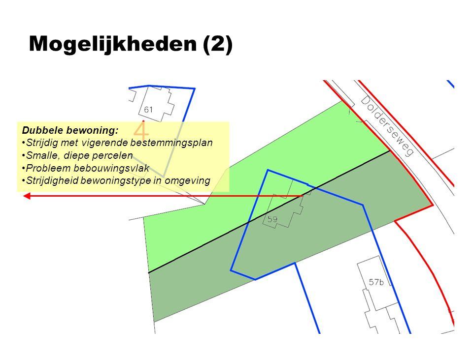 Mogelijkheden (2) Dubbele bewoning: