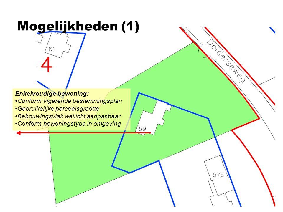 Mogelijkheden (1) Enkelvoudige bewoning: