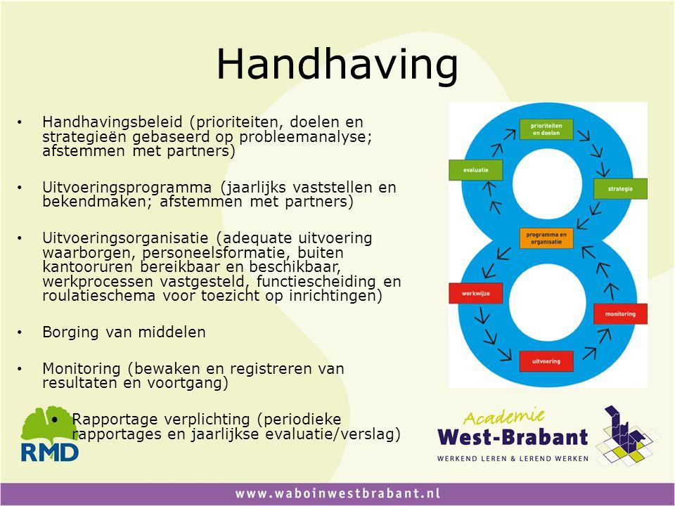 Handhaving Handhavingsbeleid (prioriteiten, doelen en strategieën gebaseerd op probleemanalyse; afstemmen met partners)