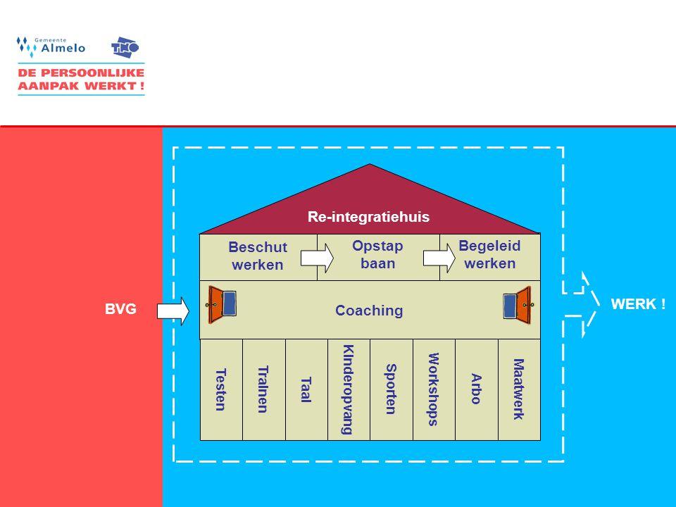 Begeleid werken Opstap baan Beschut Re-integratiehuis Coaching