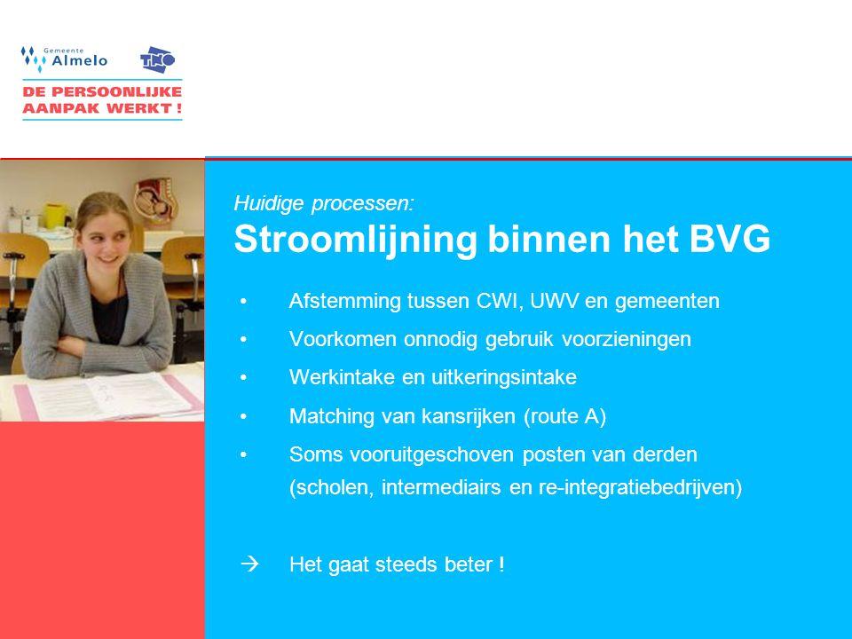 Huidige processen: Stroomlijning binnen het BVG