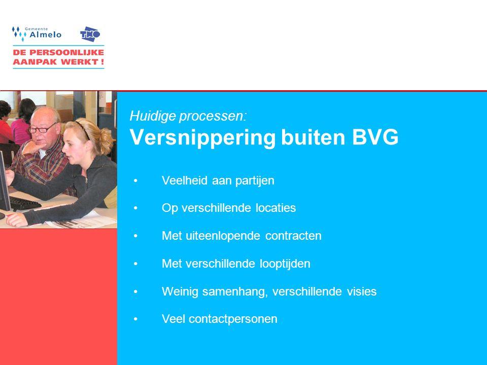 Huidige processen: Versnippering buiten BVG