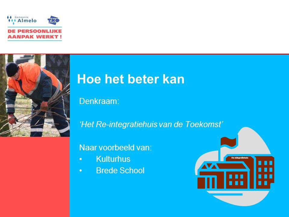 Hoe het beter kan Denkraam: 'Het Re-integratiehuis van de Toekomst'