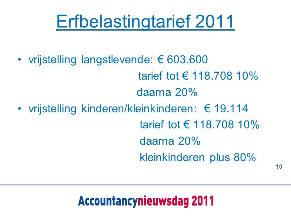 Erfbelastingtarief 2011 vrijstelling langstlevende: € 603.600