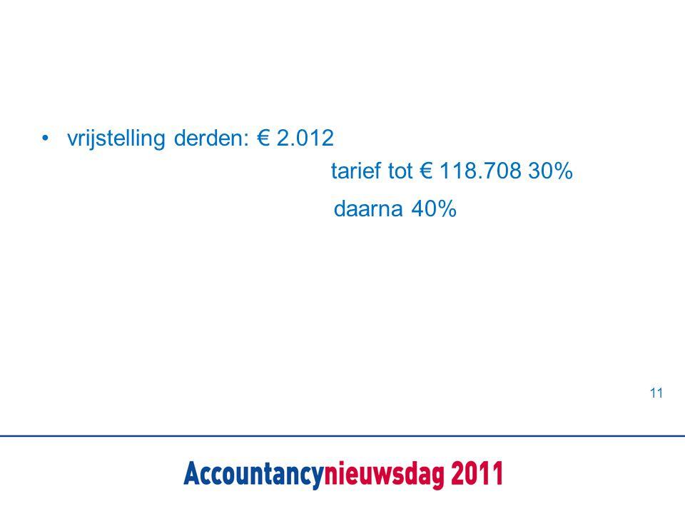 vrijstelling derden: € 2.012 tarief tot € 118.708 30% daarna 40%