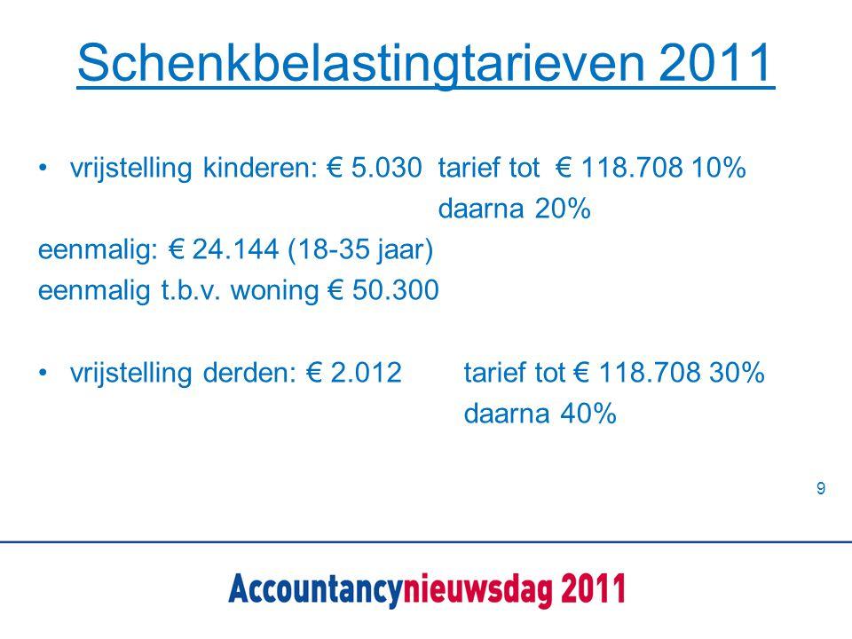 Schenkbelastingtarieven 2011